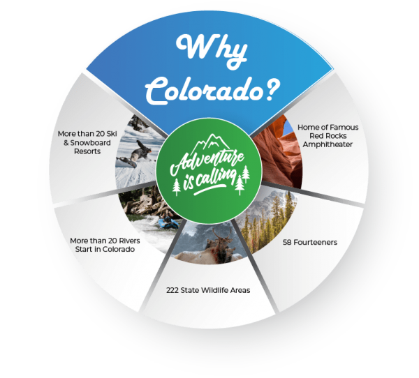 Why Colorado Infographic-01